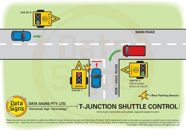 t-junction-control